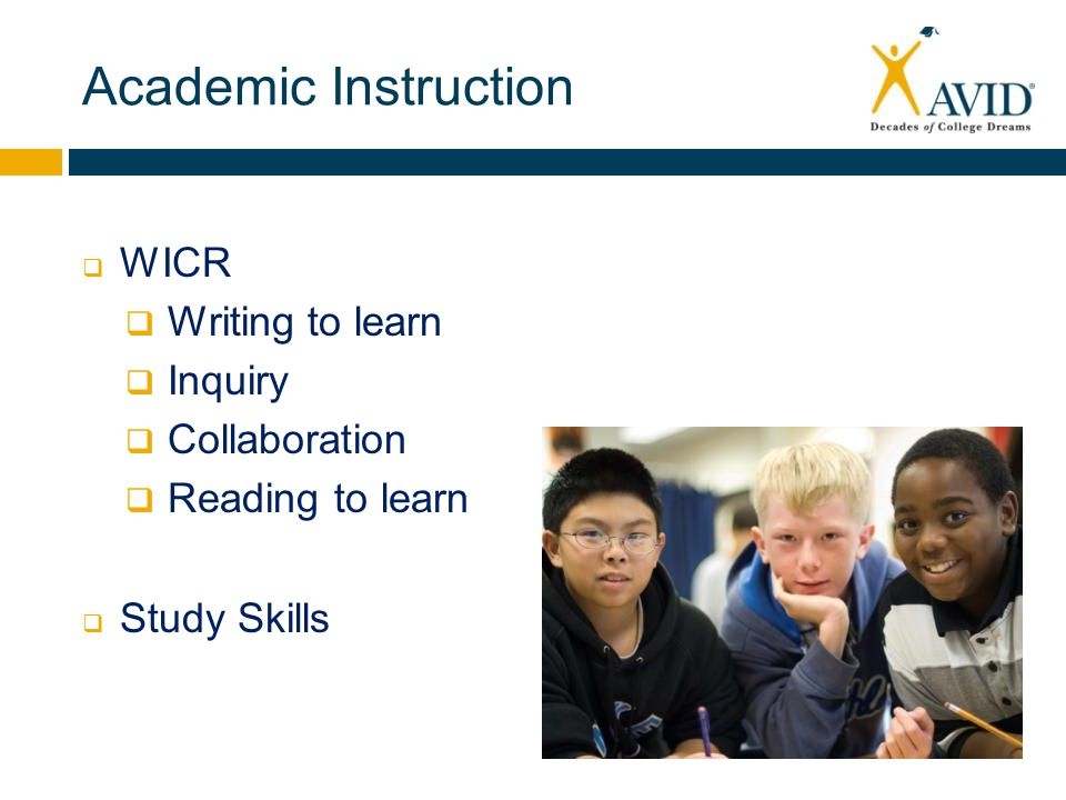 Academic Instruction  WICR  Writing to learn  Inquiry  Collaboration  Reading to learn  Study Skills