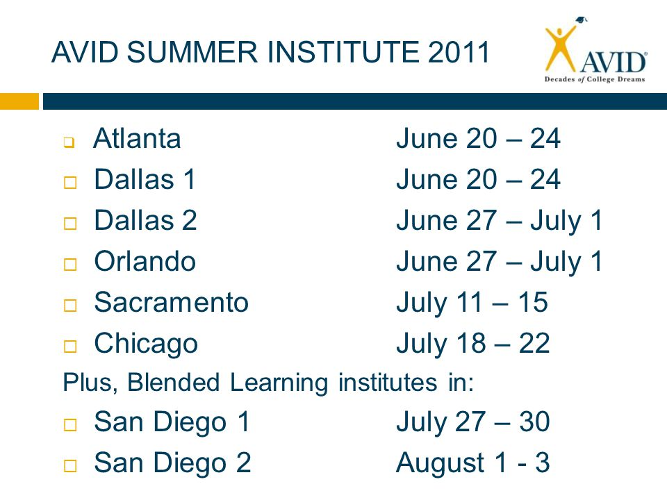  AtlantaJune 20 – 24  Dallas 1June 20 – 24  Dallas 2June 27 – July 1  OrlandoJune 27 – July 1  Sacramento July 11 – 15  ChicagoJuly 18 – 22 Plus, Blended Learning institutes in:  San Diego 1July 27 – 30  San Diego 2August 1 - 3 AVID SUMMER INSTITUTE 2011