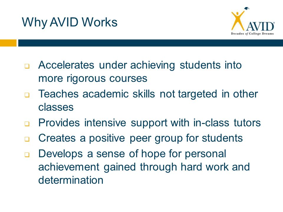 Why AVID Works  Accelerates under achieving students into more rigorous courses  Teaches academic skills not targeted in other classes  Provides intensive support with in-class tutors  Creates a positive peer group for students  Develops a sense of hope for personal achievement gained through hard work and determination