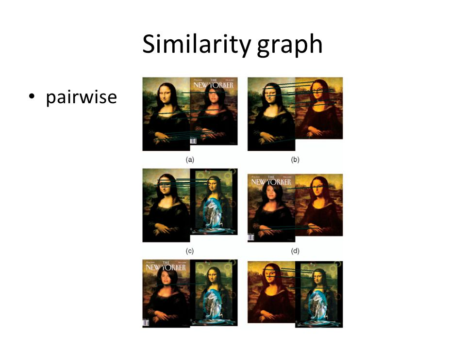 Similarity graph pairwise