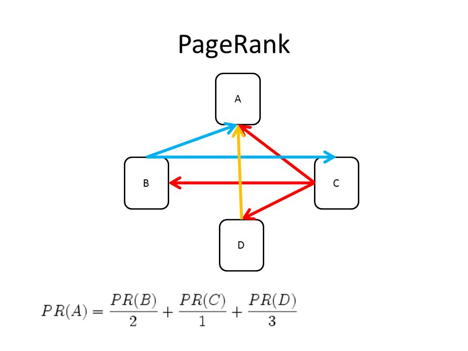 PageRank A B D C