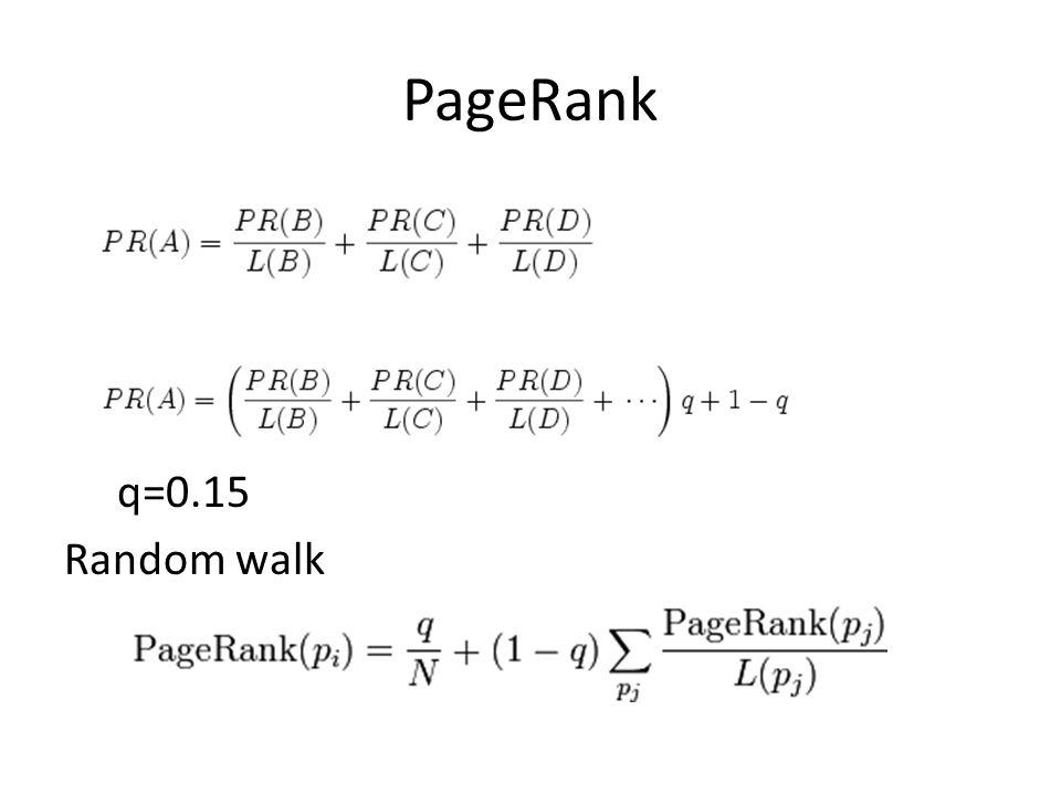 q=0.15 Random walk