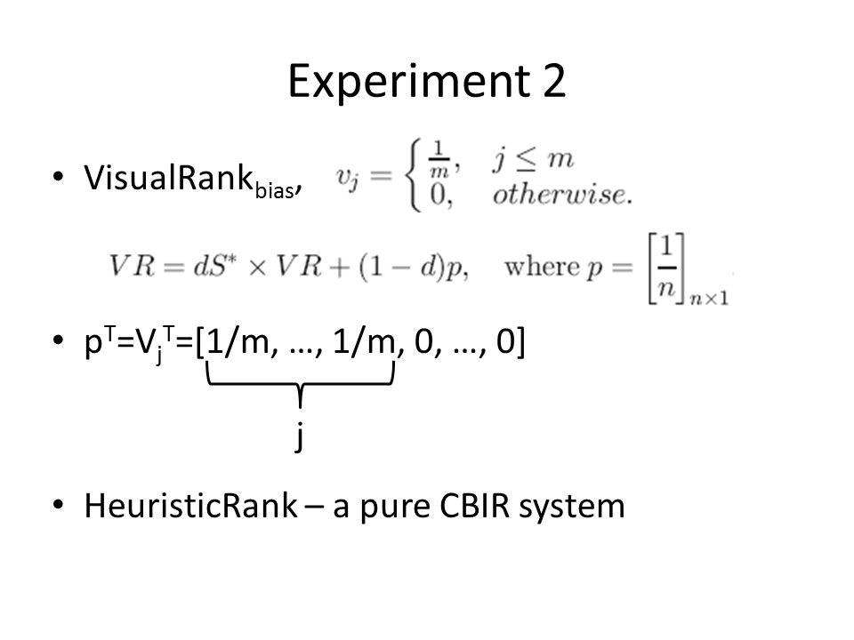 Experiment 2 VisualRank bias, p T =V j T =[1/m, …, 1/m, 0, …, 0] HeuristicRank – a pure CBIR system j