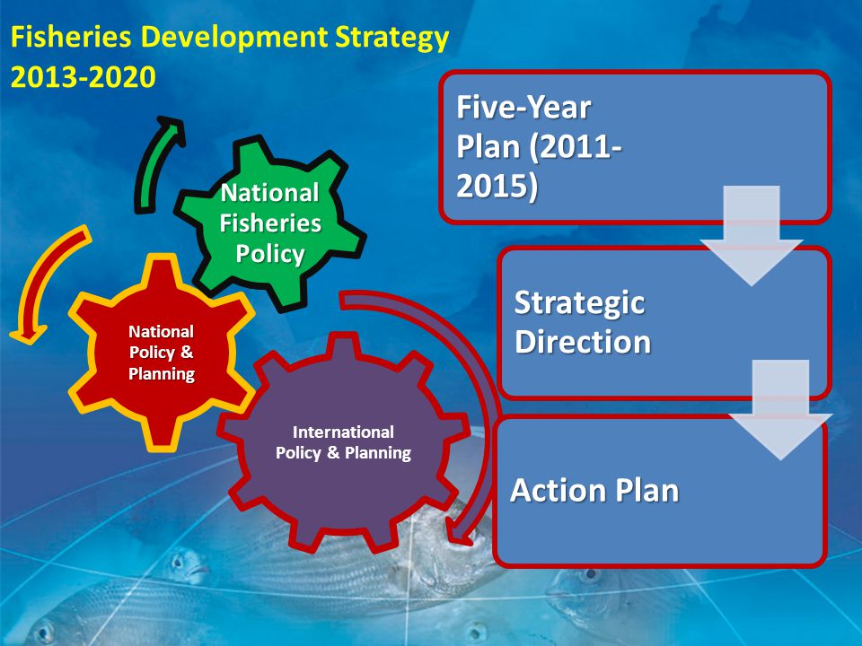 An extra 40 million tons of fish will be needed by 2025 (World Bank, 2007) A market led approach World population and fishery supply trends
