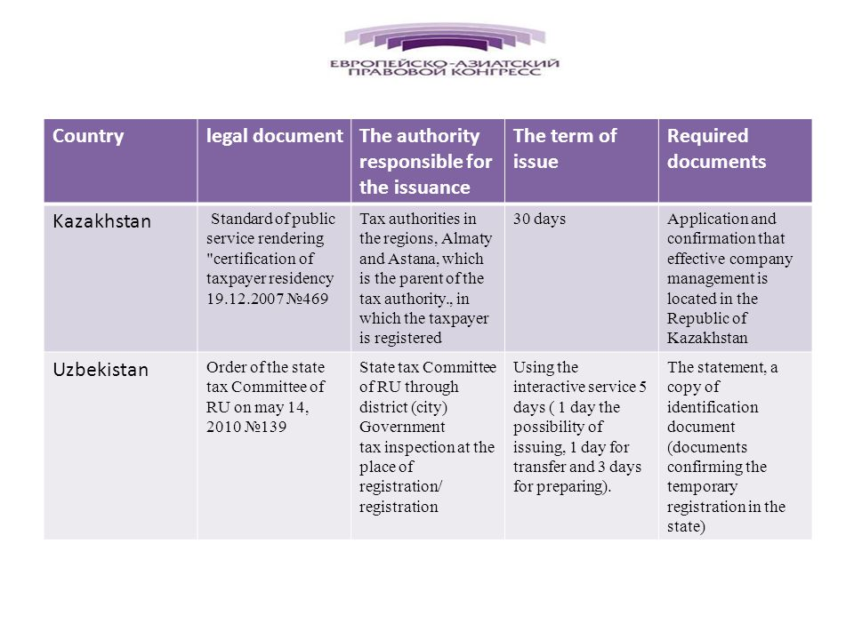 о Countrylegal documentThe authority responsible for the issuance The term of issue Required documents Kazakhstan Standard of public service rendering certification of taxpayer residency 19.12.2007 №469 Tax authorities in the regions, Almaty and Astana, which is the parent of the tax authority., in which the taxpayer is registered 30 daysApplication and confirmation that effective company management is located in the Republic of Kazakhstan Uzbekistan Order of the state tax Committee of RU on may 14, 2010 №139 State tax Committee of RU through district (city) Government tax inspection at the place of registration/ registration Using the interactive service 5 days ( 1 day the possibility of issuing, 1 day for transfer and 3 days for preparing).