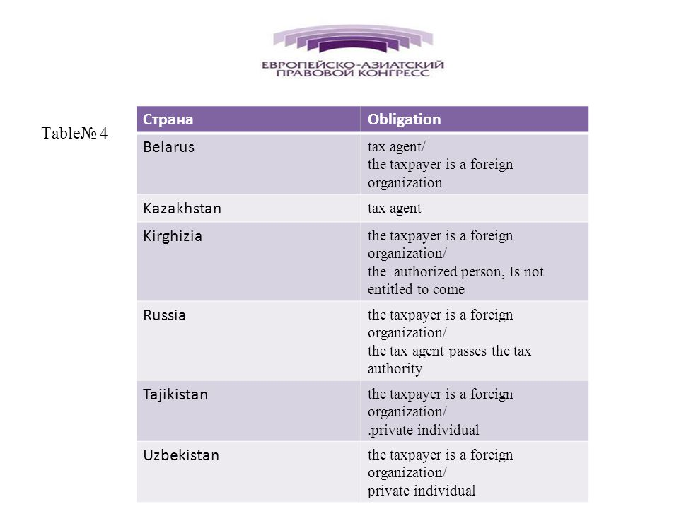Тable№ 4 СтранаObligation Belarus tax agent/ the taxpayer is a foreign organization Kazakhstan tax agent Kirghizia the taxpayer is a foreign organization/ the authorized person, Is not entitled to come Russia the taxpayer is a foreign organization/ the tax agent passes the tax authority Tajikistan the taxpayer is a foreign organization/.private individual Uzbekistan the taxpayer is a foreign organization/ private individual