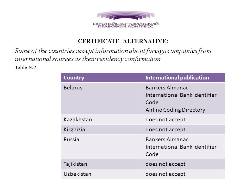 CERTIFICATE ALTERNATIVE: Some of the countries accept information about foreign companies from international sources as their residency confirmation Table №2 CountryInternational publication BelarusBankers Almanac International Bank Identifier Code Airline Coding Directory Kazakhstandoes not accept Kirghiziadoes not accept RussiaBankers Almanac International Bank Identifier Code Tajikistandoes not accept Uzbekistandoes not accept