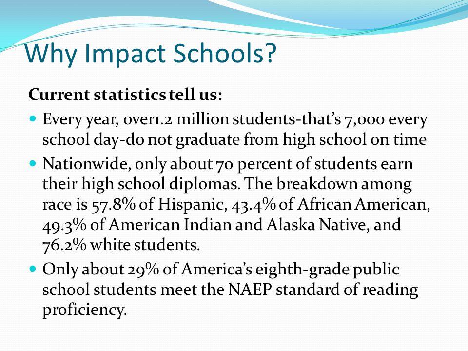 Why Impact Schools.