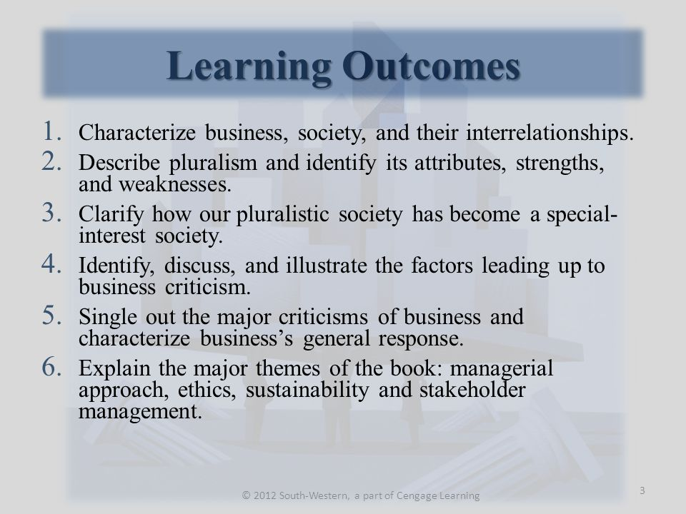 Learning Outcomes 1. Characterize business, society, and their interrelationships.