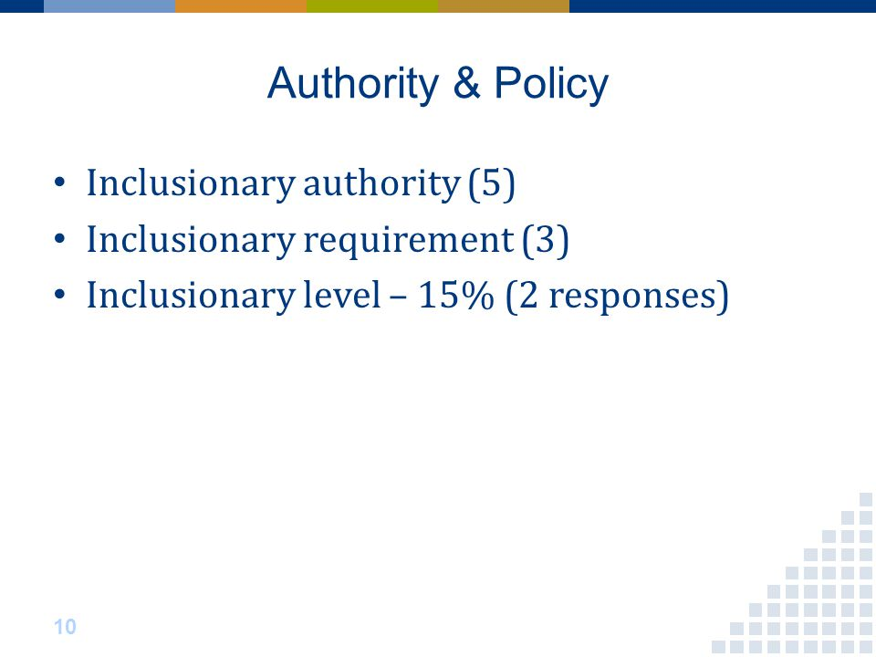 Authority & Policy Inclusionary authority (5) Inclusionary requirement (3) Inclusionary level – 15% (2 responses) 10