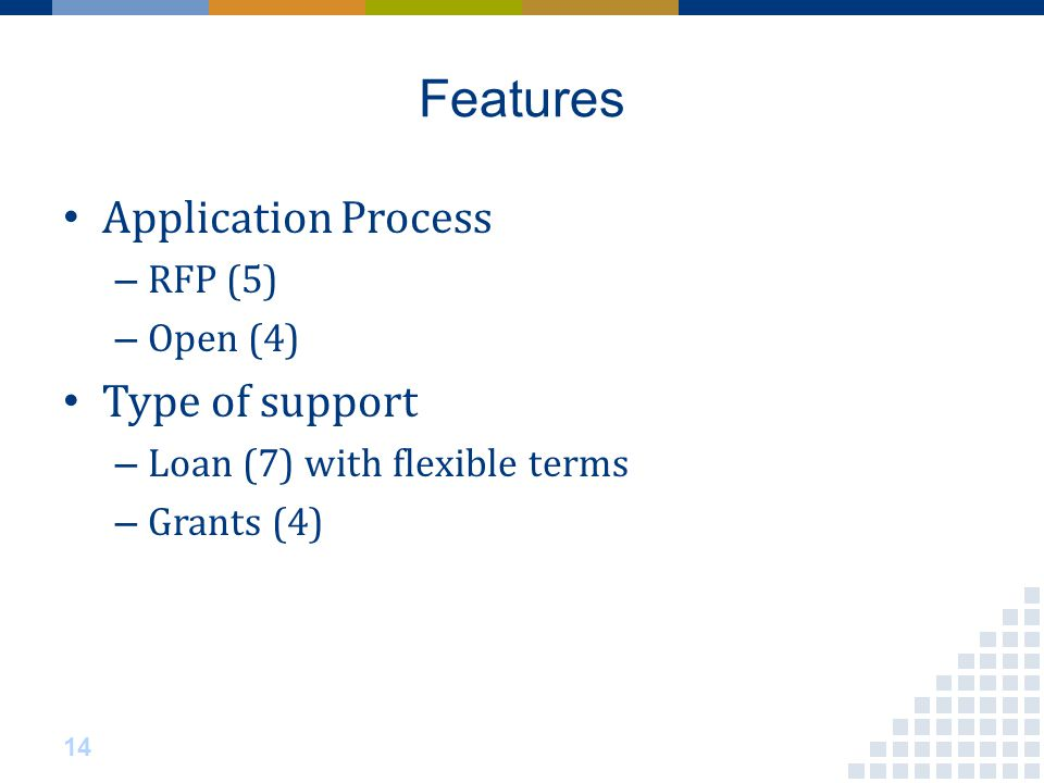 Features Application Process – RFP (5) – Open (4) Type of support – Loan (7) with flexible terms – Grants (4) 14
