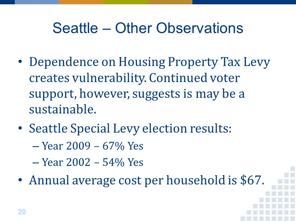 Seattle – Other Observations Dependence on Housing Property Tax Levy creates vulnerability.