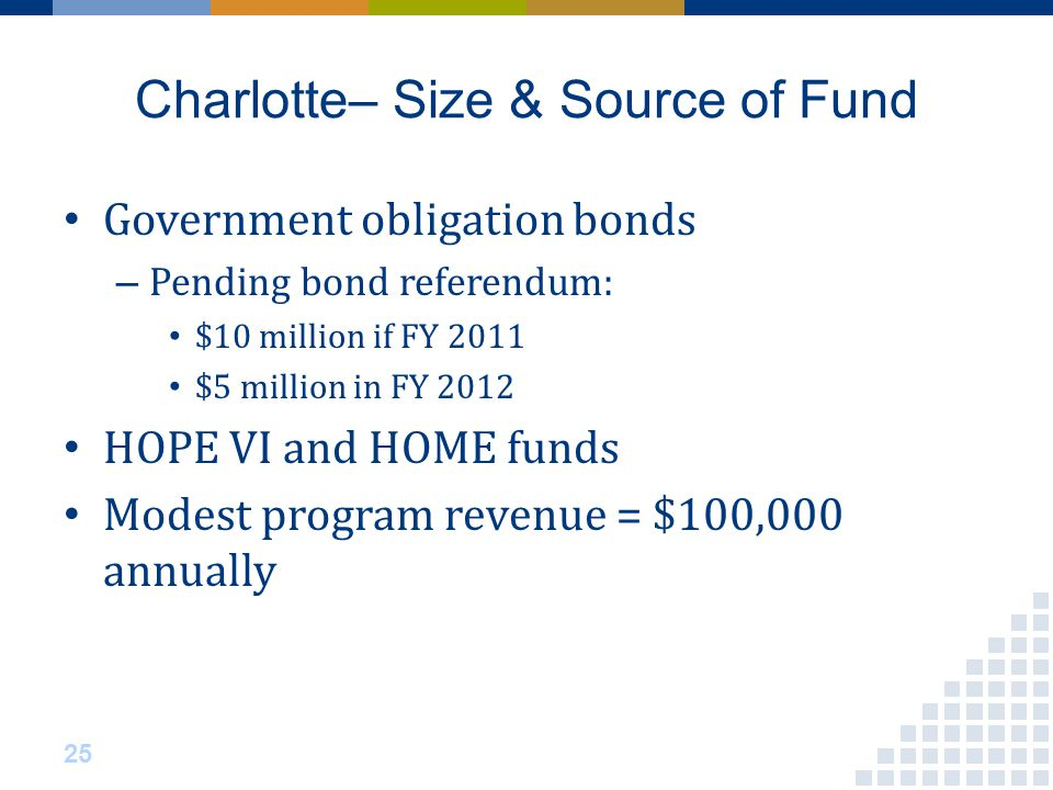 Charlotte– Size & Source of Fund Government obligation bonds – Pending bond referendum: $10 million if FY 2011 $5 million in FY 2012 HOPE VI and HOME funds Modest program revenue = $100,000 annually 25