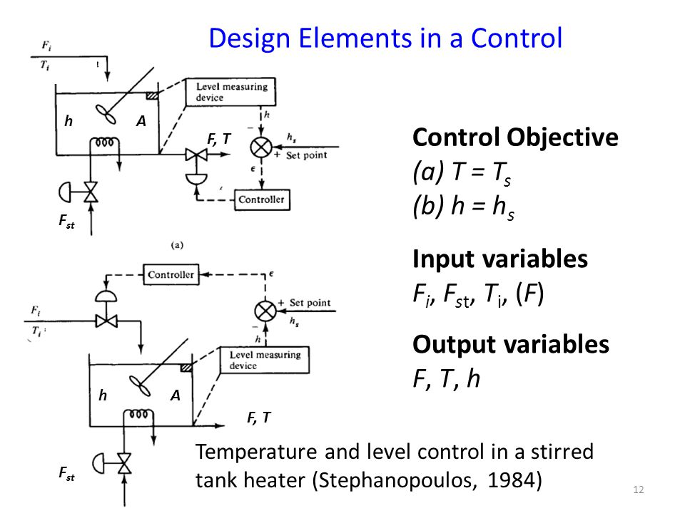12 Input variables F i, F st, T i, (F) Output variables F, T, h Control Objective (a) T = T s (b) h = h s F, T F st h A F, T h A F st Temperature and level control in a stirred tank heater (Stephanopoulos, 1984) Design Elements in a Control