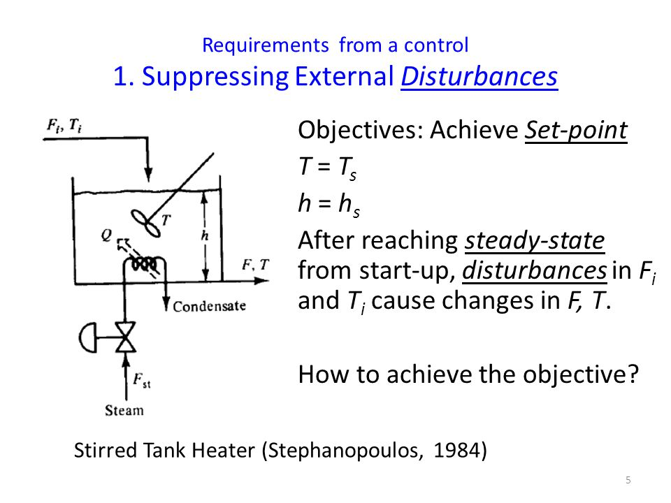 16 Types of Feedback Controllers (Stephanopoulos, 1984)