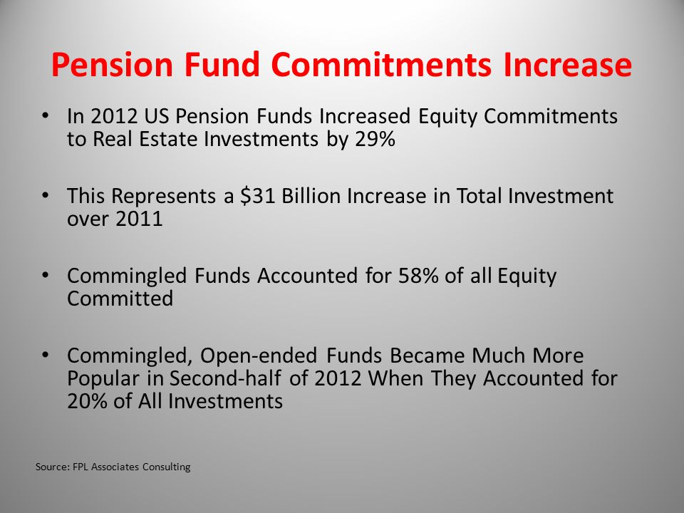 Pension Fund Commitments Increase In 2012 US Pension Funds Increased Equity Commitments to Real Estate Investments by 29% This Represents a $31 Billion Increase in Total Investment over 2011 Commingled Funds Accounted for 58% of all Equity Committed Commingled, Open-ended Funds Became Much More Popular in Second-half of 2012 When They Accounted for 20% of All Investments Source: FPL Associates Consulting