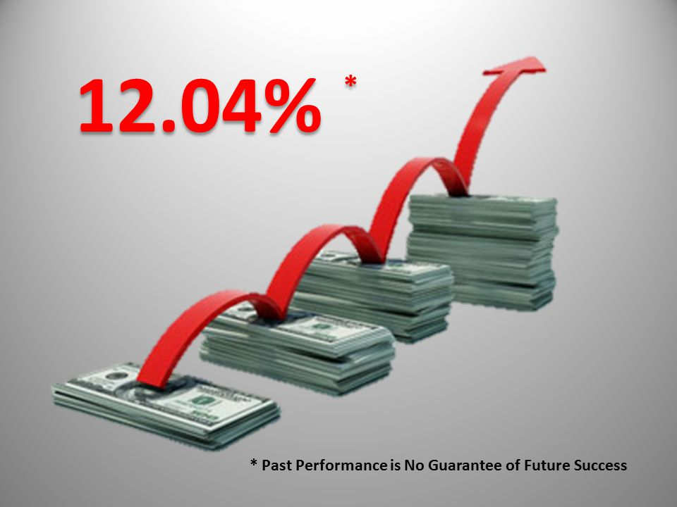 12.04% * * Past Performance is No Guarantee of Future Success