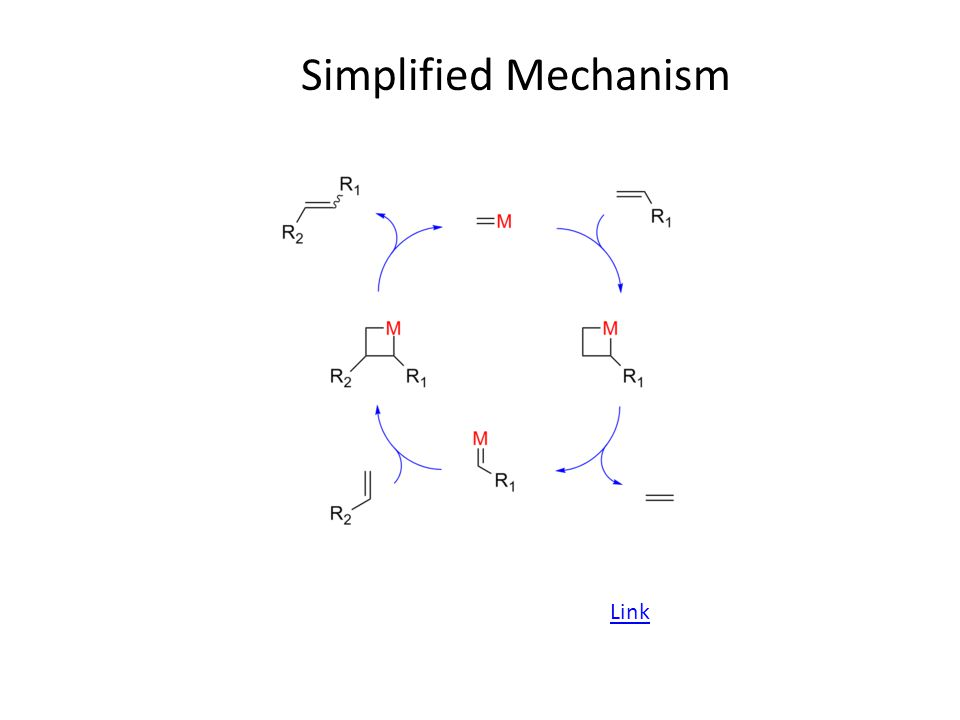 Simplified Mechanism Link