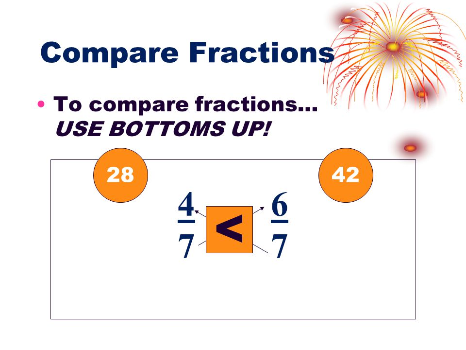 Compare Fractions To compare fractions… USE BOTTOMS UP! 4677 4677 7 2842 <