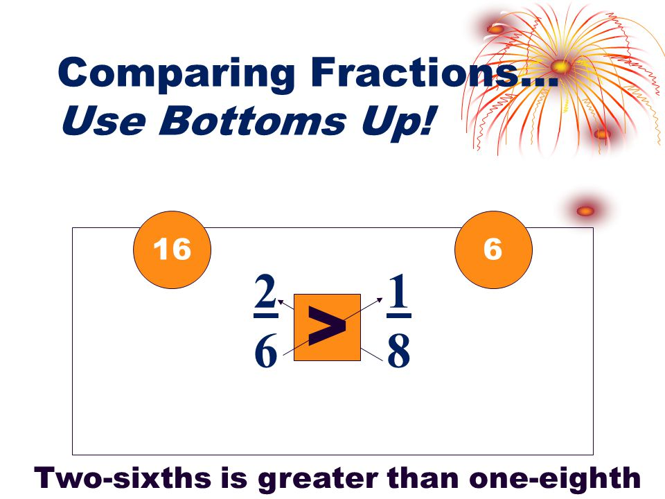 5 2 12 3 1524 < Comparing Fractions… Use Bottoms Up! Five-twelfths is less than two-thirds