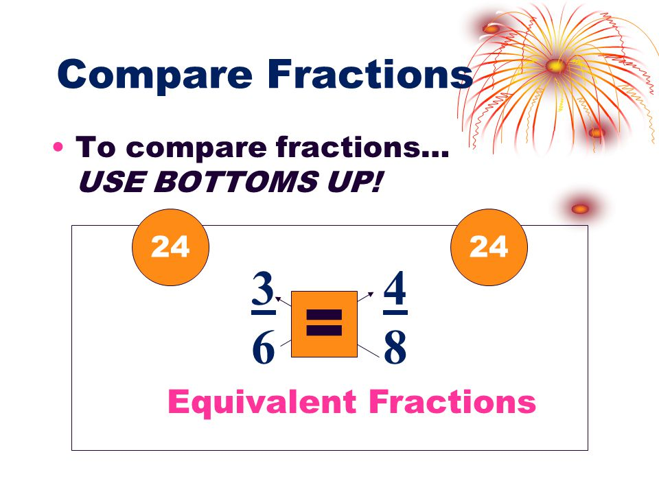 Compare Fractions To compare fractions… USE BOTTOMS UP! 3468 3468 24 = Equivalent Fractions