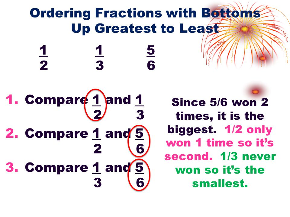Ordering Fractions with Bottoms Up Greatest to Least 1 1 5 2 3 6 1.Compare 1 and 1 2 3 2.Compare 1 and 5 2 6 3.Compare 1 and 5 3 6 Since 5/6 won 2 times, it is the biggest.