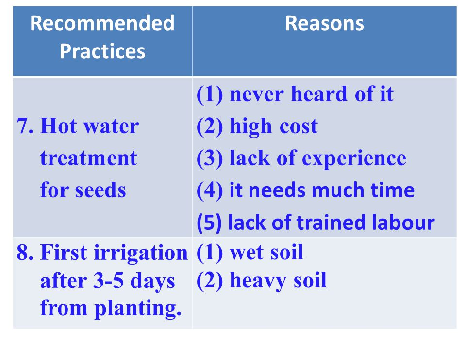 Recommended Practices Reasons 7.