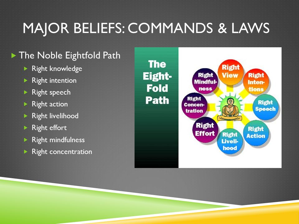 MAJOR BELIEFS: COMMANDS & LAWS  The Noble Eightfold Path  Right knowledge  Right intention  Right speech  Right action  Right livelihood  Right effort  Right mindfulness  Right concentration