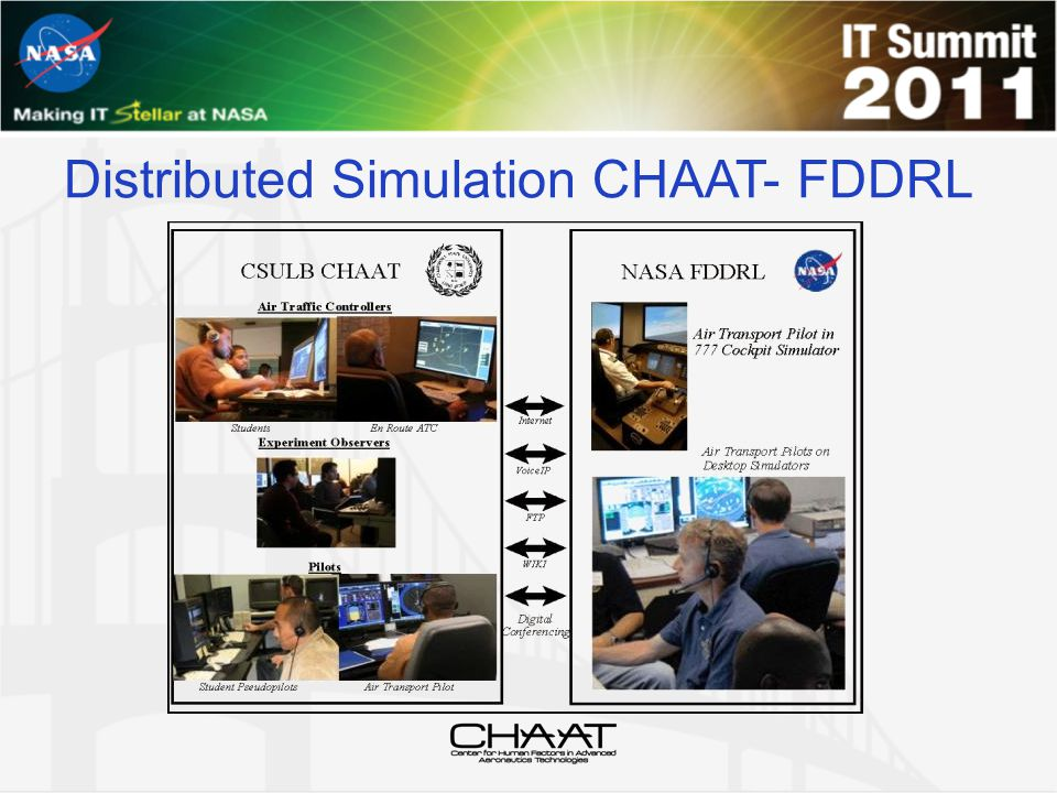 Distributed Simulation CHAAT- FDDRL
