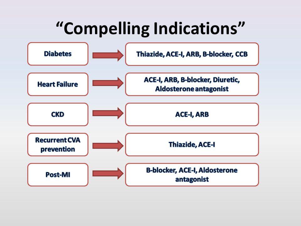 Closer Look Comparison: – ESH/ESC: < 140/85 – ASH/ISH: < 140/90 – CHEP: < 130/80 – ADA: < 140/80 RecommendationLevel of Evidence 5.