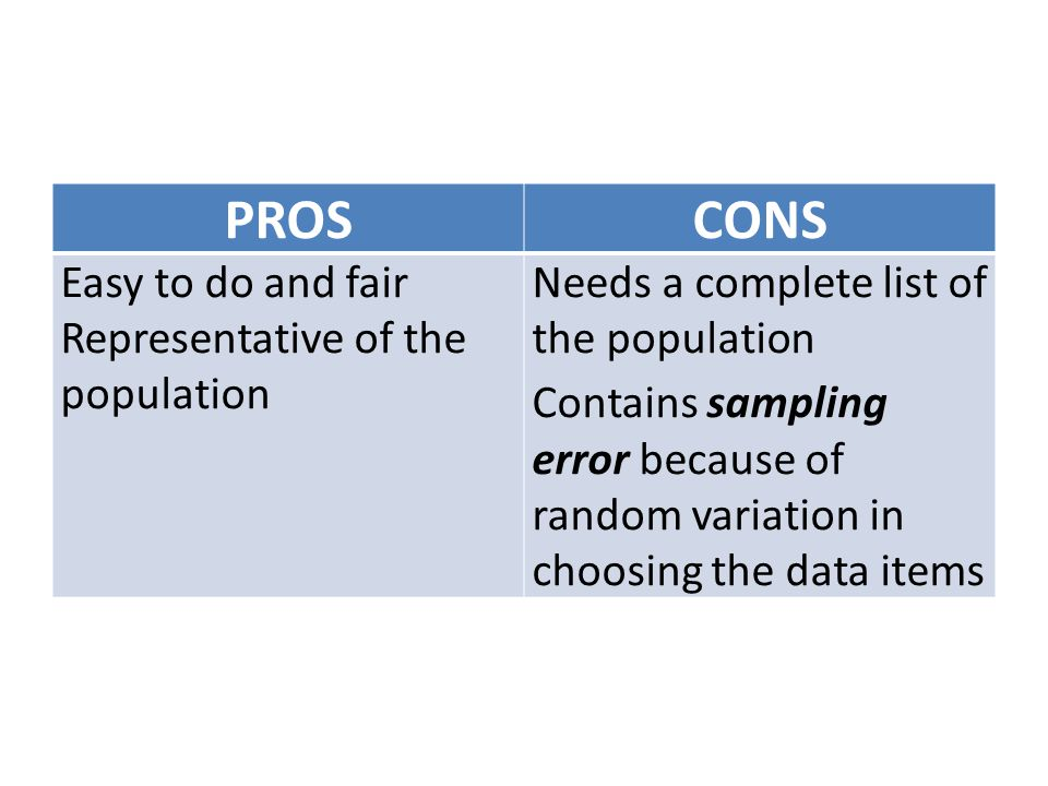 PROSCONS Easy to do and fair Representative of the population Needs a complete list of the population Contains sampling error because of random variat