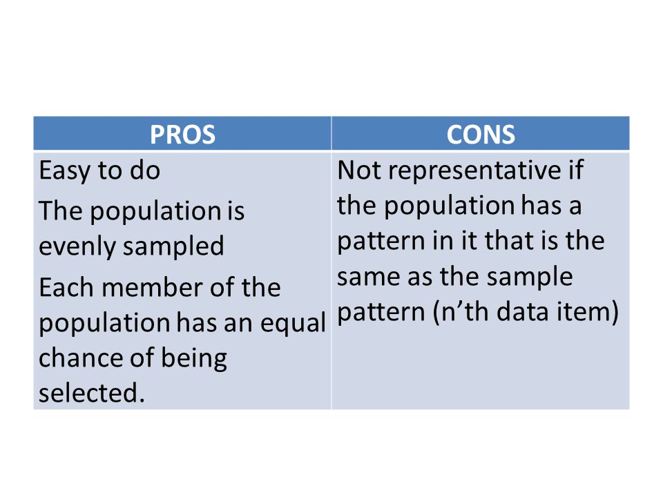 PROSCONS Easy to do The population is evenly sampled Each member of the population has an equal chance of being selected. Not representative if the po