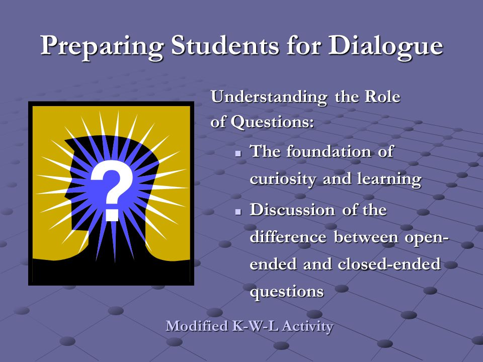 Preparing Students for Dialogue Understanding the Role of Questions: The foundation of curiosity and learning Discussion of the difference between ope