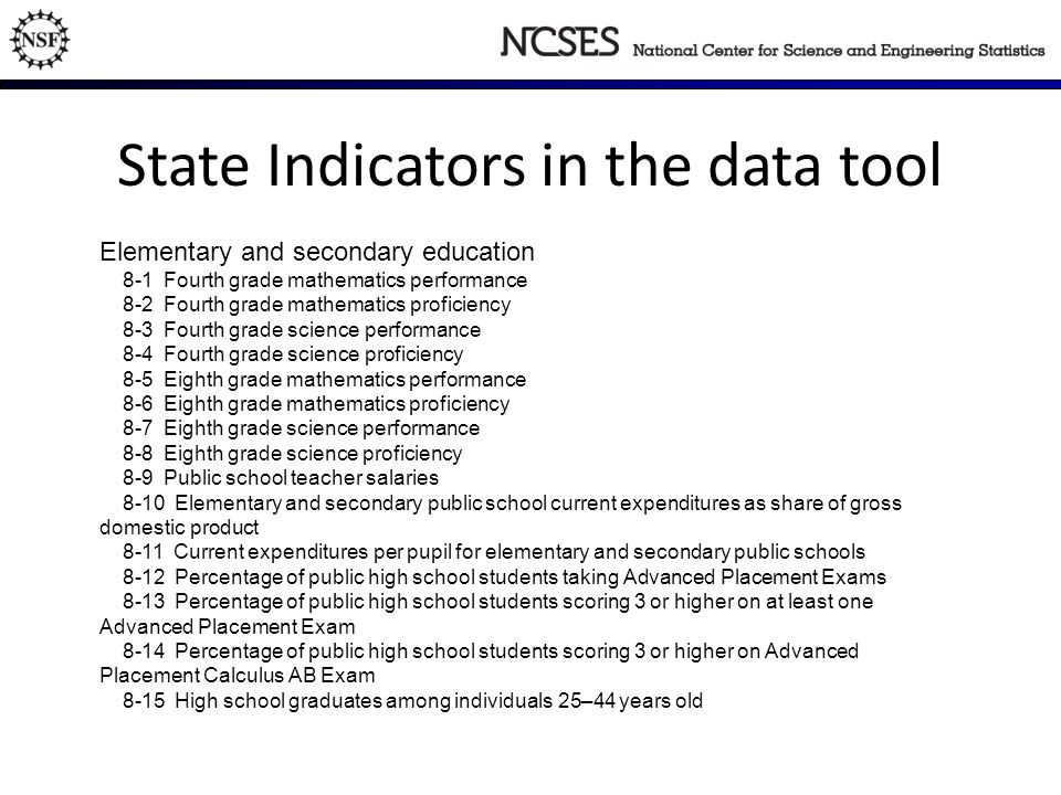 State Indicators in the data tool Elementary and secondary education 8-1 Fourth grade mathematics performance 8-2 Fourth grade mathematics proficiency 8-3 Fourth grade science performance 8-4 Fourth grade science proficiency 8-5 Eighth grade mathematics performance 8-6 Eighth grade mathematics proficiency 8-7 Eighth grade science performance 8-8 Eighth grade science proficiency 8-9 Public school teacher salaries 8-10 Elementary and secondary public school current expenditures as share of gross domestic product 8-11 Current expenditures per pupil for elementary and secondary public schools 8-12 Percentage of public high school students taking Advanced Placement Exams 8-13 Percentage of public high school students scoring 3 or higher on at least one Advanced Placement Exam 8-14 Percentage of public high school students scoring 3 or higher on Advanced Placement Calculus AB Exam 8-15 High school graduates among individuals 25–44 years old