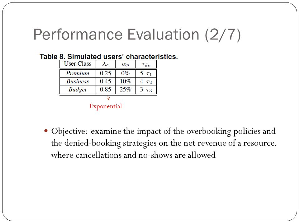 Performance Evaluation (2/7) Objective: examine the impact of the overbooking policies and the denied-booking strategies on the net revenue of a resource, where cancellations and no-shows are allowed Exponential