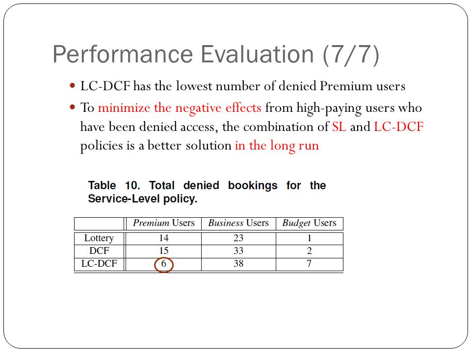 Performance Evaluation (7/7) LC-DCF has the lowest number of denied Premium users To minimize the negative effects from high-paying users who have been denied access, the combination of SL and LC-DCF policies is a better solution in the long run
