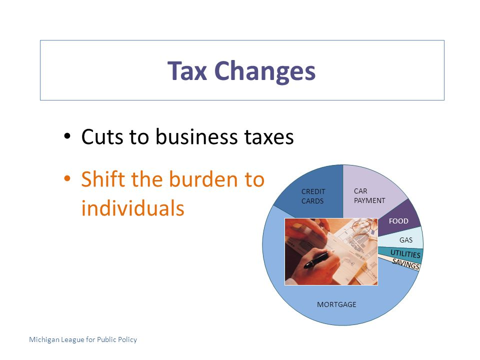 Cuts to business taxes Shift the burden to individuals Michigan League for Public Policy Tax Changes FOOD MORTGAGE CREDIT CARDS UTILITIES SAVINGS GAS CAR PAYMENT