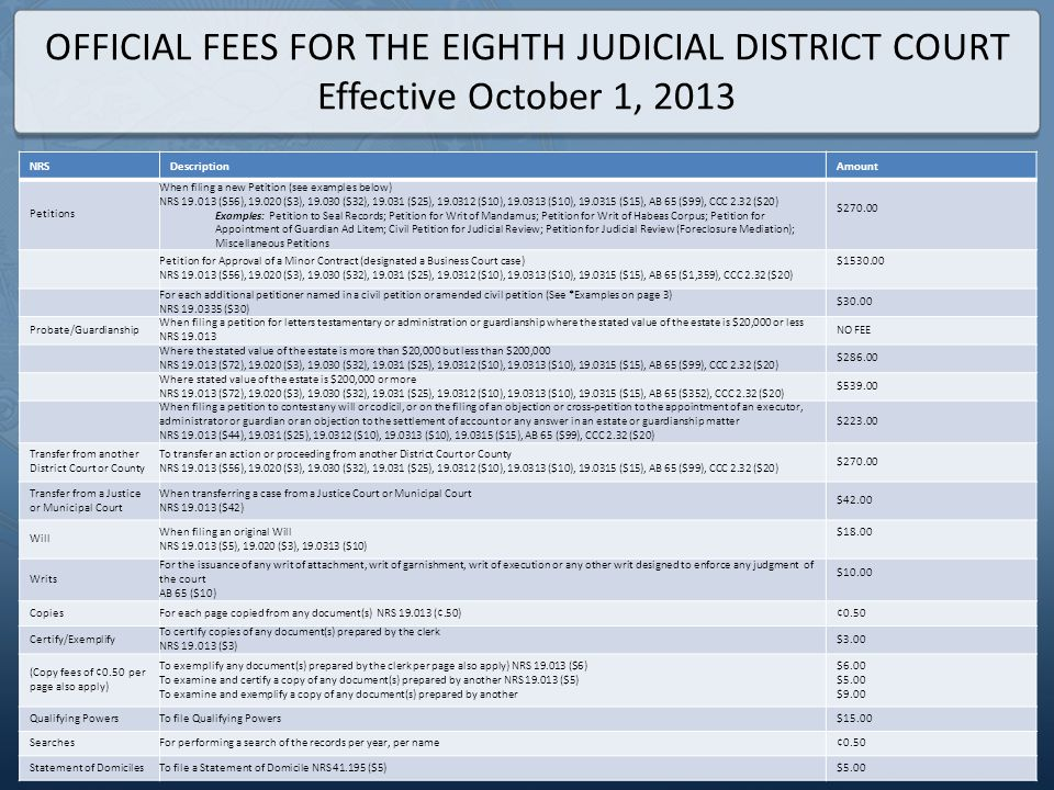 OFFICIAL FEES FOR THE EIGHTH JUDICIAL DISTRICT COURT Effective October 1, 2013 NRSDescriptionAmount Petitions When filing a new Petition (see examples
