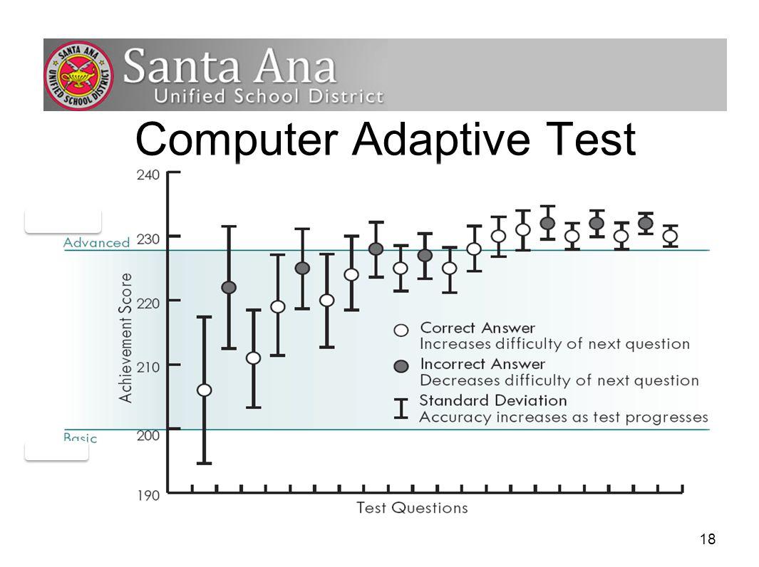 18 Computer Adaptive Test