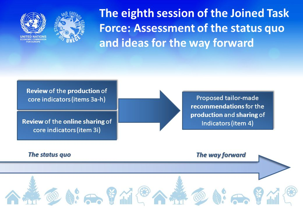 The eighth session of the Joined Task Force: Assessment of the status quo and ideas for the way forward Review of the production of core indicators (items 3a-h) Review of the online sharing of core indicators (item 3i) Proposed tailor-made recommendations for the production and sharing of Indicators (item 4) The status quo The way forward