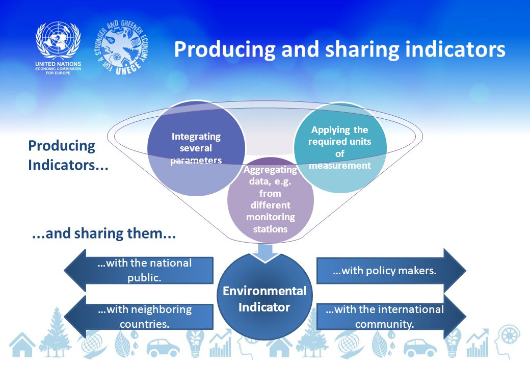 Producing and sharing indicators …with the international community.