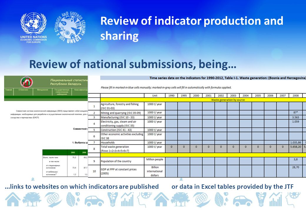 Review of indicator production and sharing Review of national submissions, being… or data in Excel tables provided by the JTF...links to websites on which indicators are published