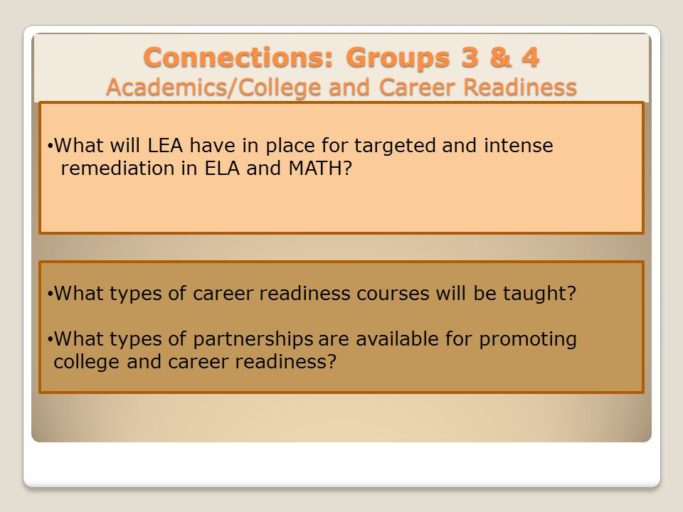 Connections: Groups 3 & 4 Academics/College and Career Readiness What will LEA have in place for targeted and intense remediation in ELA and MATH.