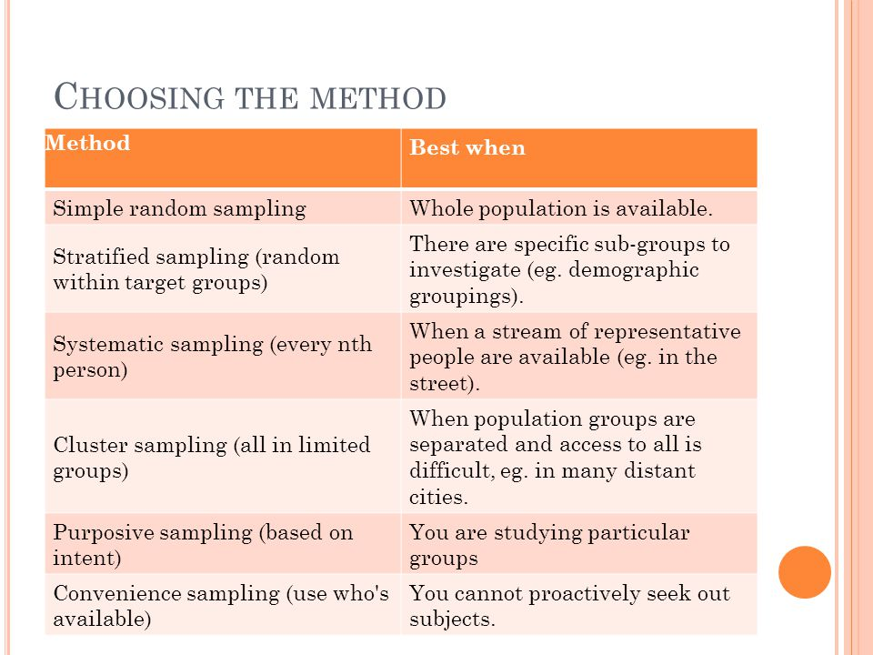 C HOOSING THE METHOD Method Best when Simple random samplingWhole population is available. Stratified sampling (random within target groups) There are