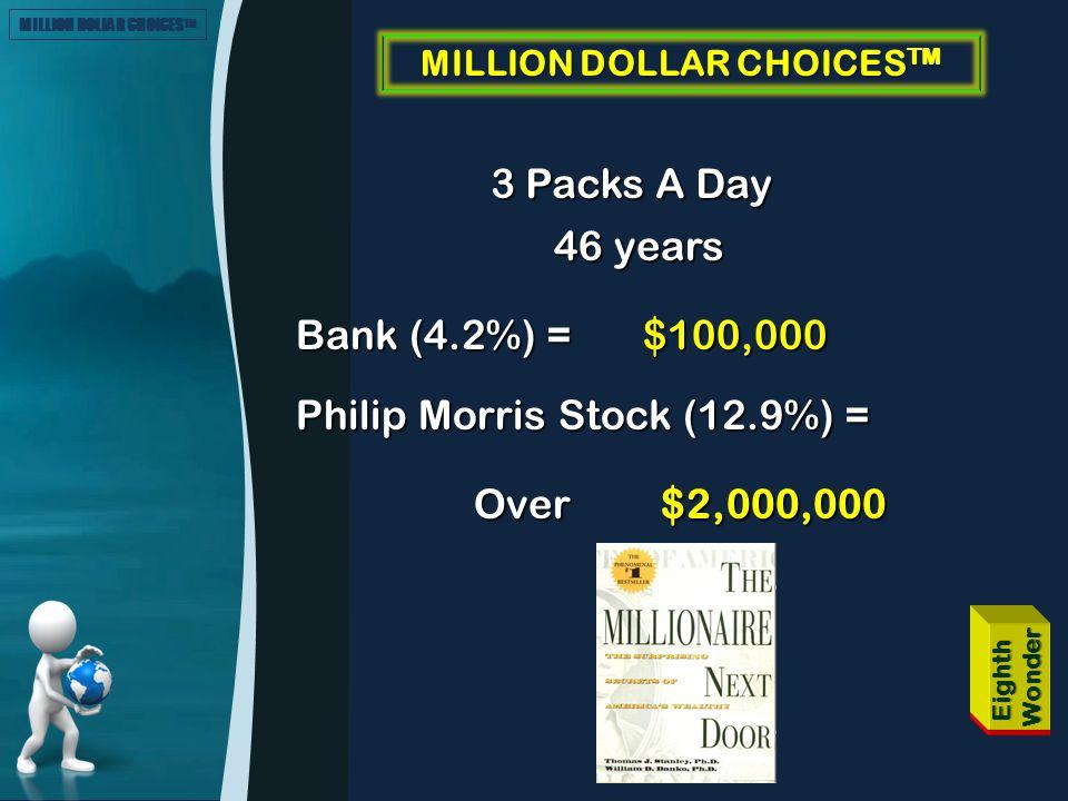 MILLION DOLLAR CHOICES TM Million Dollar Choice Examples Million Dollar Choice Examples