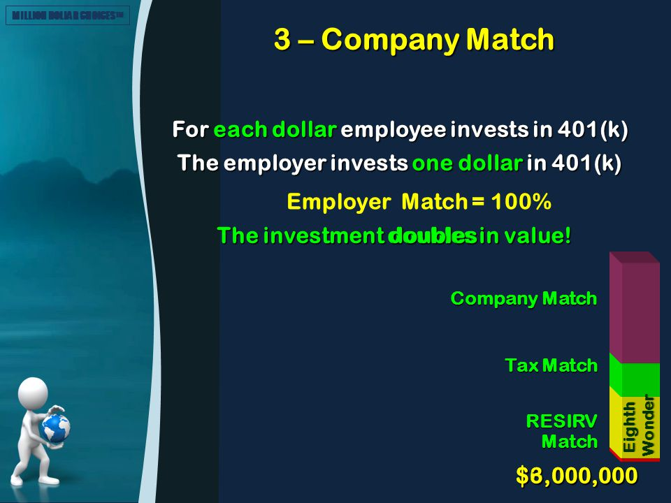 4 – Salary Index Match RESIRV Match Tax Match Company Match 20 year old 75% greater investment $4,500,000 Salary Index Match Salary $50,000 $52,500 $55,125 $57,881 10% $5,000 $5,250 $5,513 $5,788 1 2 3 4 5$6,077$60,775 $250 $513 $788 $1,077 Increase Salary Increase 5% SalaryIndexMatch = Year Eighth Wonder Wonder $10,500,000 MILLION DOLLAR CHOICES TM $6,000,000