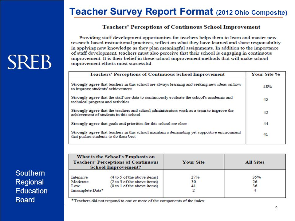 Southern Regional Education Board Teacher Survey Report Format (2012 Ohio Composite) 9