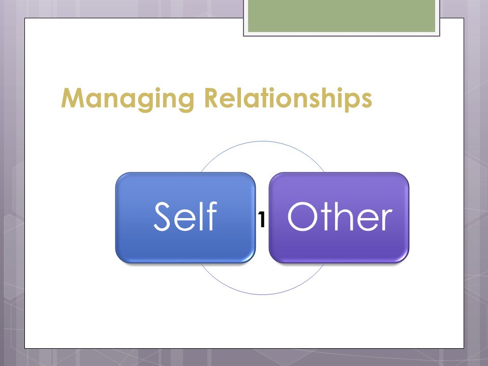 Managing Relationships 1