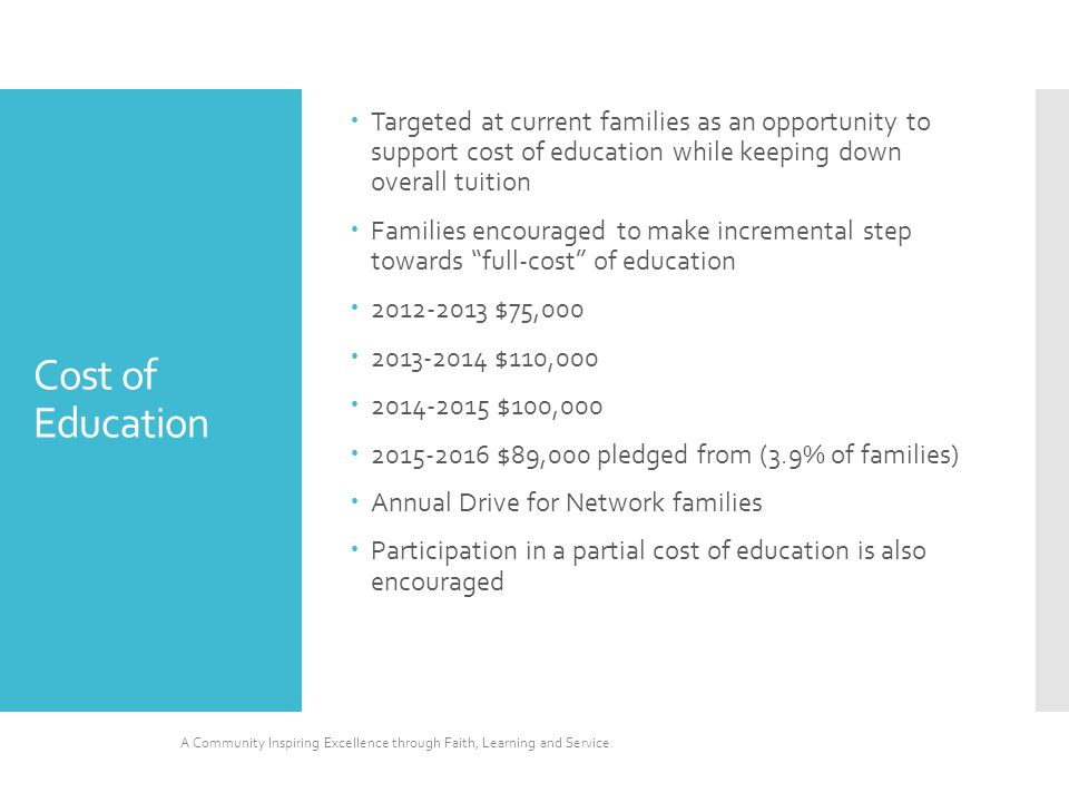 Cost of Education  Targeted at current families as an opportunity to support cost of education while keeping down overall tuition  Families encouraged to make incremental step towards full-cost of education  2012-2013 $75,000  2013-2014 $110,000  2014-2015 $100,000  2015-2016 $89,000 pledged from (3.9% of families)  Annual Drive for Network families  Participation in a partial cost of education is also encouraged A Community Inspiring Excellence through Faith, Learning and Service.