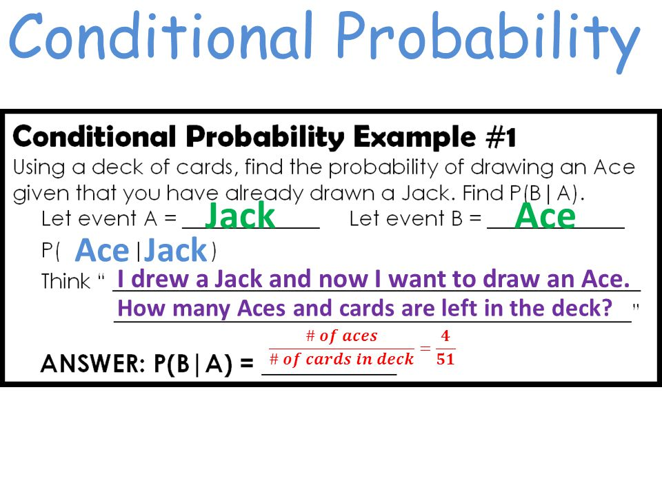 Conditional Probability JackAce JackAce I drew a Jack and now I want to draw an Ace.